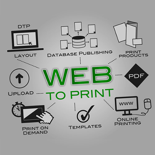 Web To Print Service Uk